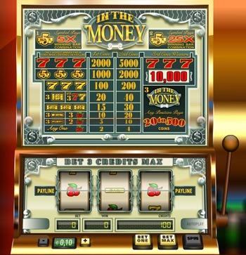 online slots that pay real money sizzing hot
