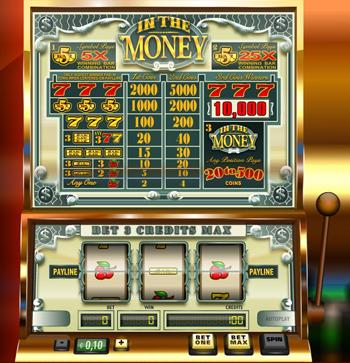 In The Money Slot Machine